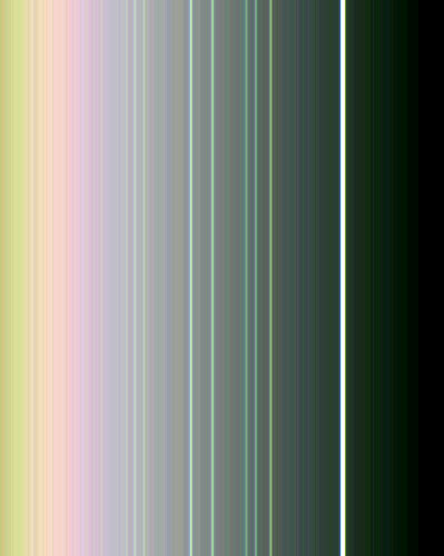 False-color composite of Uranus's rings (from top): epsilon, delta, gamma, eta, beta, alpha, 4, 5 and 6. January 21 1986. Range, 2.6 million miles.