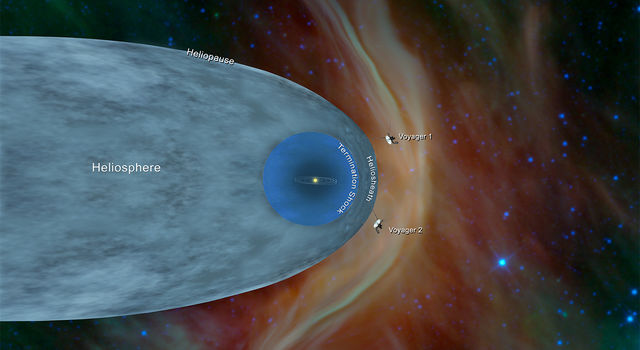This illustration shows the position of NASA's Voyager 1 and Voyager 2 probes, outside of the heliosphere, a protective bubble created by the Sun that extends well past the orbit of Pluto. Voyager 1 exited the heliosphere in August 2012. Voyager 2 exited at a different location in November 2018.