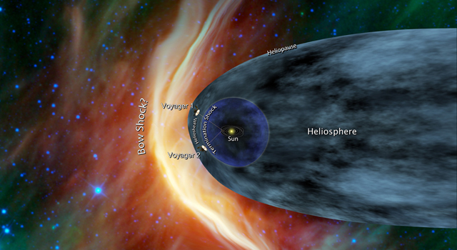 This artist's concept shows NASA's two Voyager spacecraft exploring a turbulent region of space known as the heliosheath, the outer shell of the bubble of charged particles around our sun. Image credit: NASA/JPL-Caltech