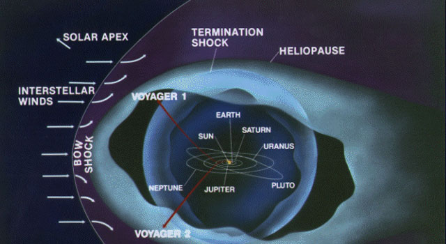 Most Distant Spacecraft May Reach Shock Zone Soon