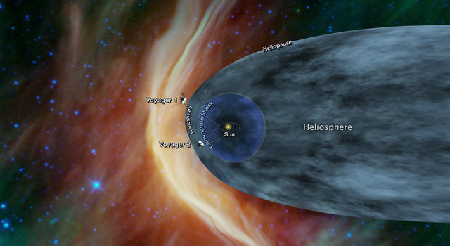 Graphic shows the position of the Voyager 1 and Voyager 2