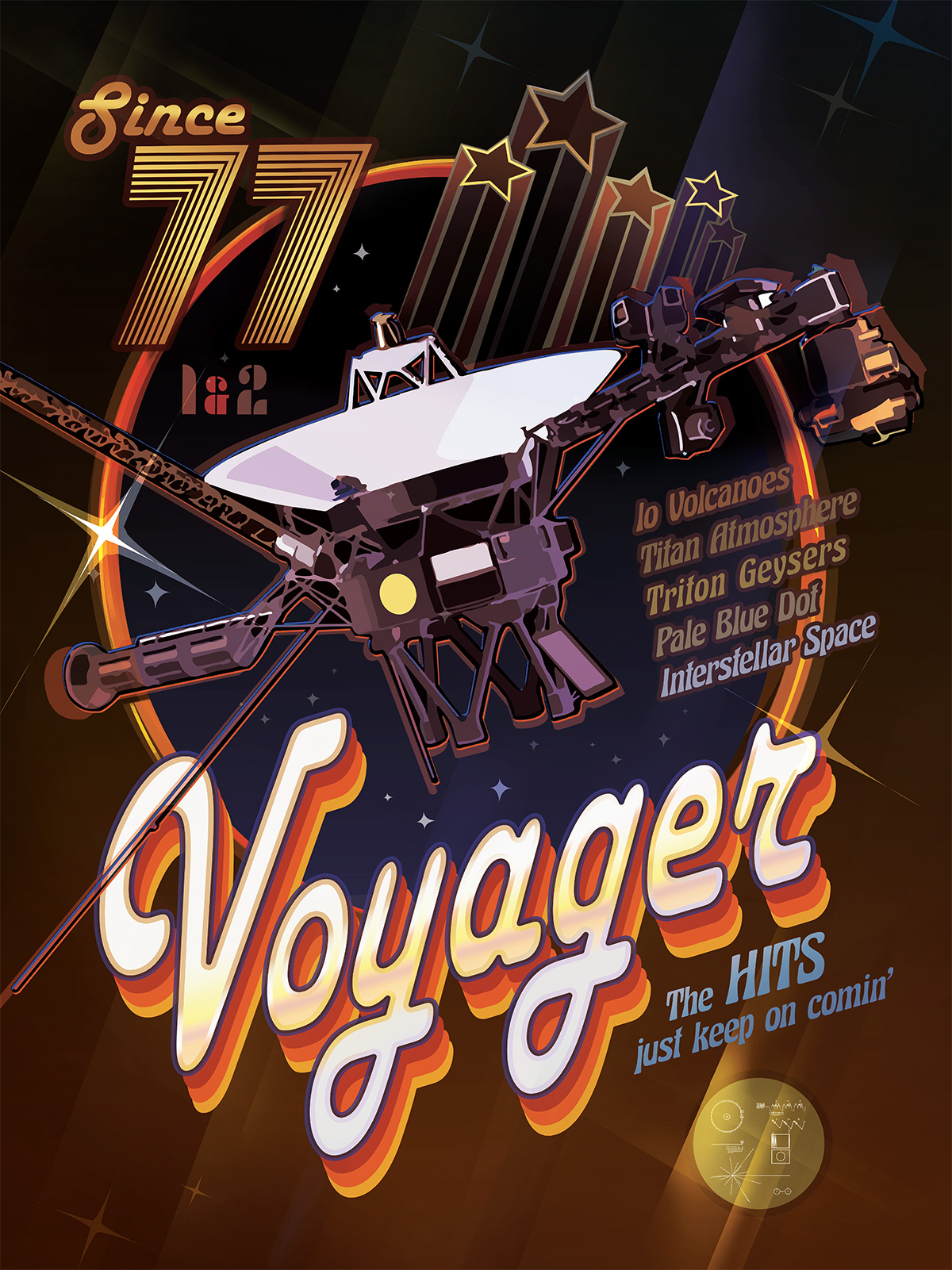 Voyager downloads for Poster photos